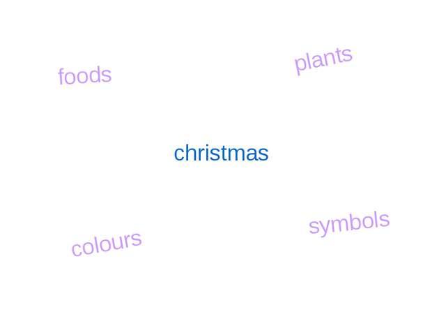 plants foods christmas colours symbols