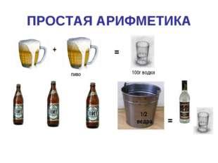 ПРОСТАЯ АРИФМЕТИКА + = 100г водки пиво 1/2 ведра =