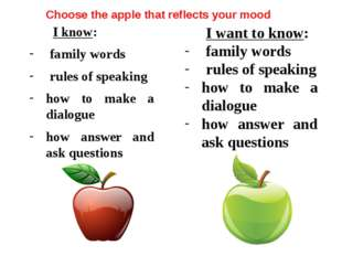 Choose the apple that reflects your mood I know: family words rules of speaki