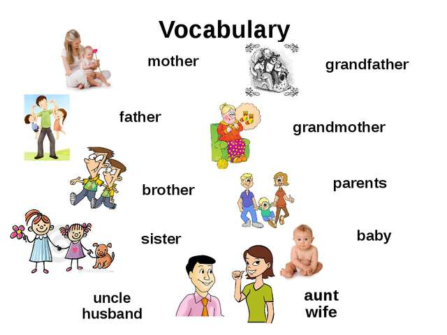 Vocabulary mother father brother sister grandfather grandmother parents baby...