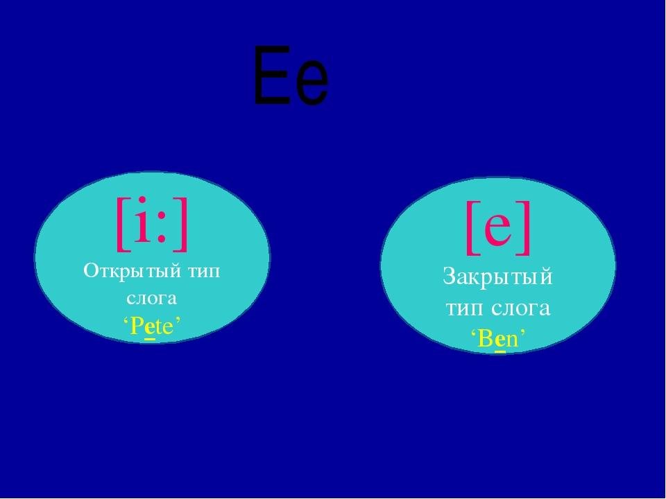 Ee [i:] Открытый тип слога 'Pete' [e] Закрытый тип слога 'Ben'