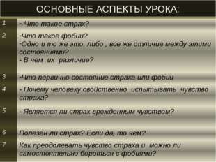 ОСНОВНЫЕ АСПЕКТЫ УРОКА: 1 Что такое страх? 2 Что такое фобии? Одно и то же э
