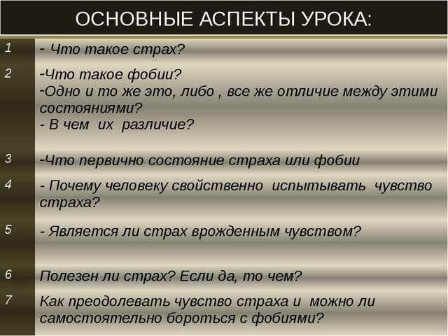 ОСНОВНЫЕ АСПЕКТЫ УРОКА: 1 Что такое страх? 2 Что такое фобии? Одно и то же э...