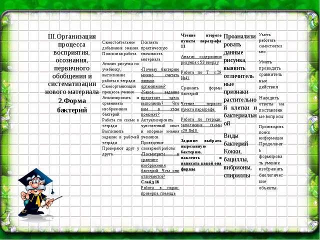 III.Организация процесса восприятия, осознания, первичного обобщения и систе...