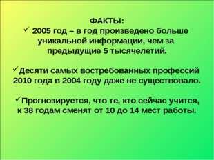 ФАКТЫ: 2005 год – в год произведено больше уникальной информации, чем за пред