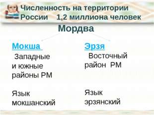 Численность на территории России 1,2 миллиона человек Мордва Мокша Западные и