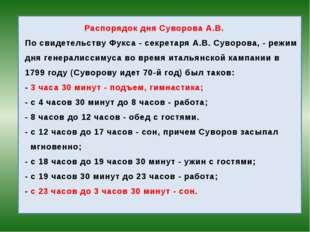 Распорядок дня Суворова А.В. По свидетельству Фукса - секретаря А.В. Суворов