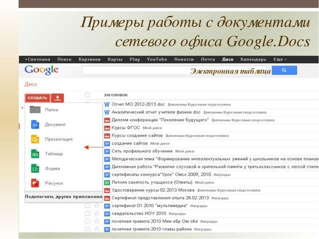 Примеры работы с документами сетевого офиса Google.Docs Электронная таблица