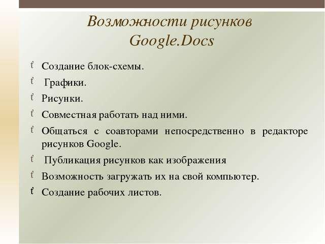 Возможности рисунков Google.Docs Создание блок-схемы. Графики. Рисунки. Совме...
