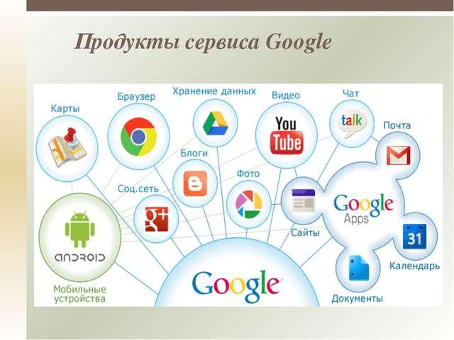 Продукты сервиса Google
