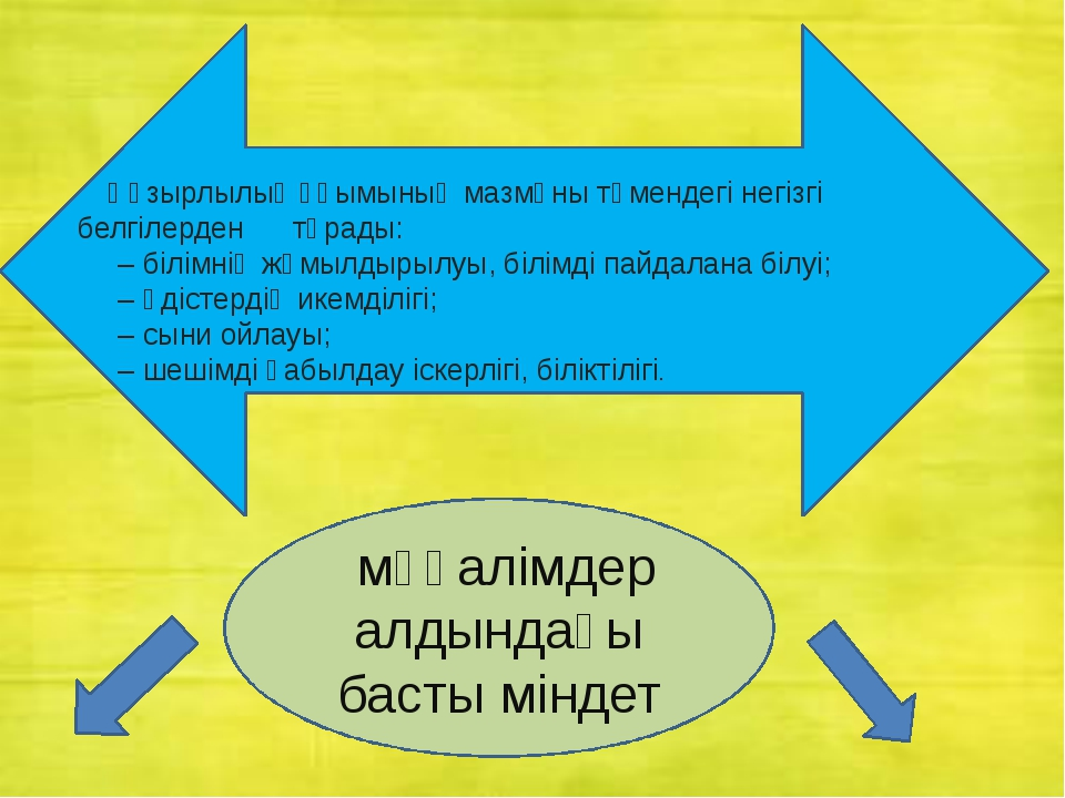 Құзырлылық ұғымының мазмұны төмендегі негізгі белгілерден тұрады: ...