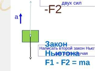 F=F1 -F2 F2 F1 Закон Ньютона F1 - F2 = ma а Найти равнодействующую двух сил Н