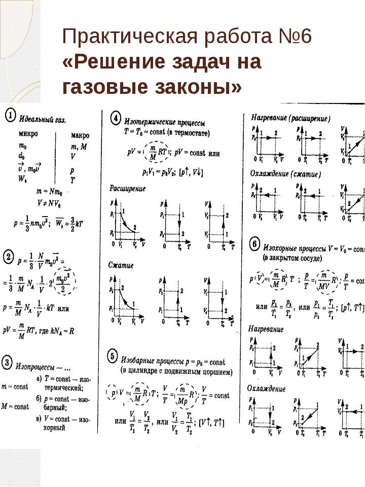 Практическая работа №6 «Решение задач на газовые законы»