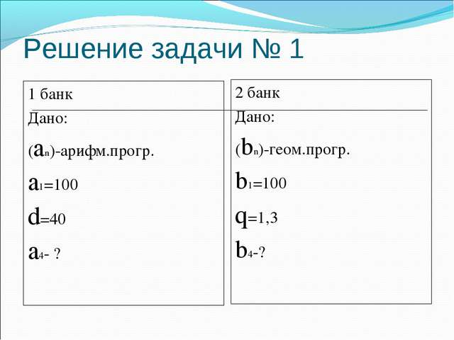Решение задачи № 1 1 банк Дано: (an)-арифм.прогр. a1=100 d=40 a4- ? 2 банк Да...
