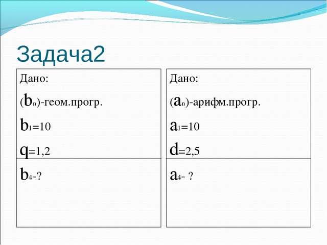 Задача2 Дано: (bn)-геом.прогр. b1=10 q=1,2 b4-? Дано: (an)-арифм.прогр. a1=10...