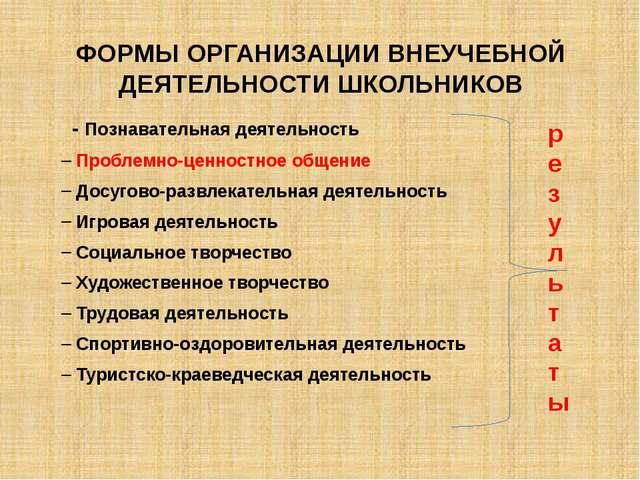 ФОРМЫ ОРГАНИЗАЦИИ ВНЕУЧЕБНОЙ ДЕЯТЕЛЬНОСТИ ШКОЛЬНИКОВ - Познавательная деятель...