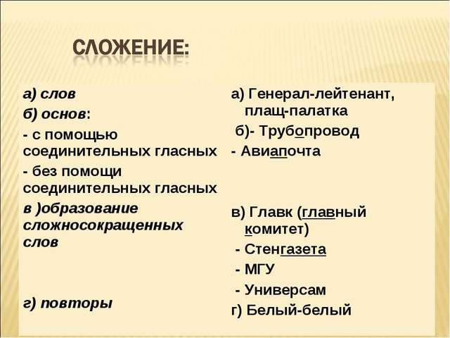 а) слов б) основ: - с помощью соединительных гласных - без помощи соединитель...