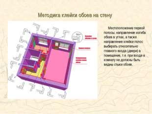Методика клейки обоев на стену Местоположение первой полосы, направление изги