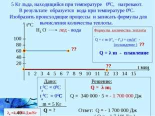 5 Кг льда, находящийся при температуре 00С, нагревают. В результате образуетс