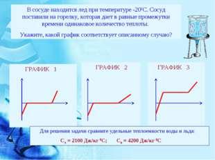 ГРАФИК 3 ГРАФИК 2 ГРАФИК 1 В сосуде находится лед при температуре -200С. Сос