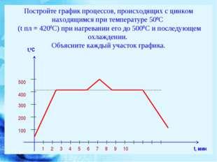 Постройте график процессов, происходящих с цинком находящимся при температуре