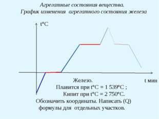 Агрегатные состояния вещества. График изменения агрегатного состояния железа