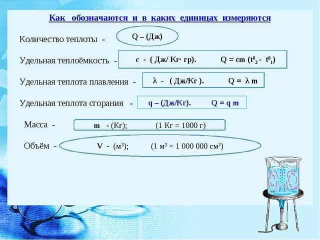 Как обозначаются и в каких единицах измеряются Количество теплоты - Удельная...