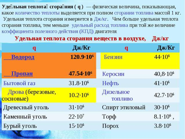 Уде́льная теплота́ сгора́ния ( q ) — физическая величина, показывающая, какое...