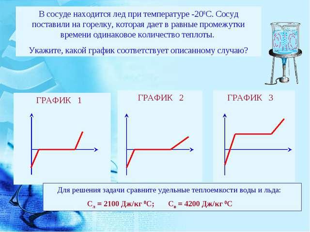 ГРАФИК 3 ГРАФИК 2 ГРАФИК 1 В сосуде находится лед при температуре -200С. Сос...