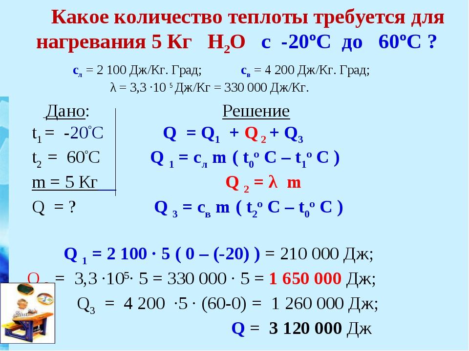 Дано: Решение t1 = -20ºC Q = Q1 + Q 2 + Q3 t2 = 60ºC Q 1 = cл m ( t0o C – t1...