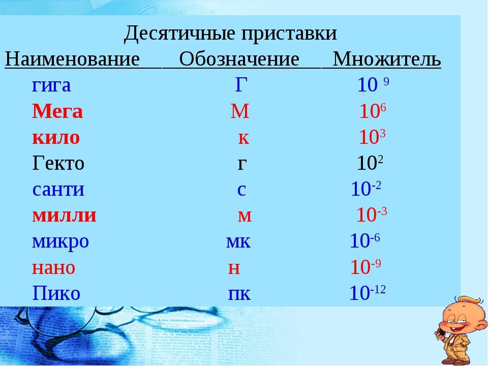 Десятичные приставки Наименование Обозначение Множитель гига Г 10 9 Мега М 10...