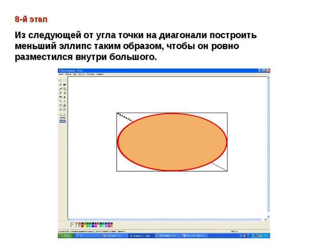 8-й этап Из следующей от угла точки на диагонали построить меньший эллипс так...