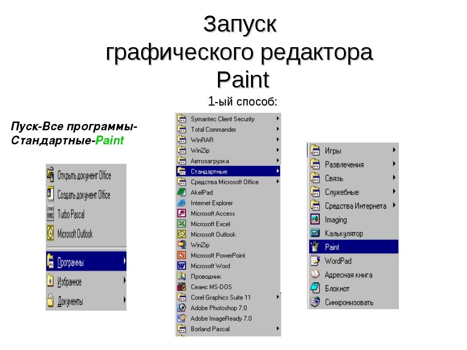 Запуск графического редактора Paint 1-ый способ: Пуск-Все программы-Стандартн...