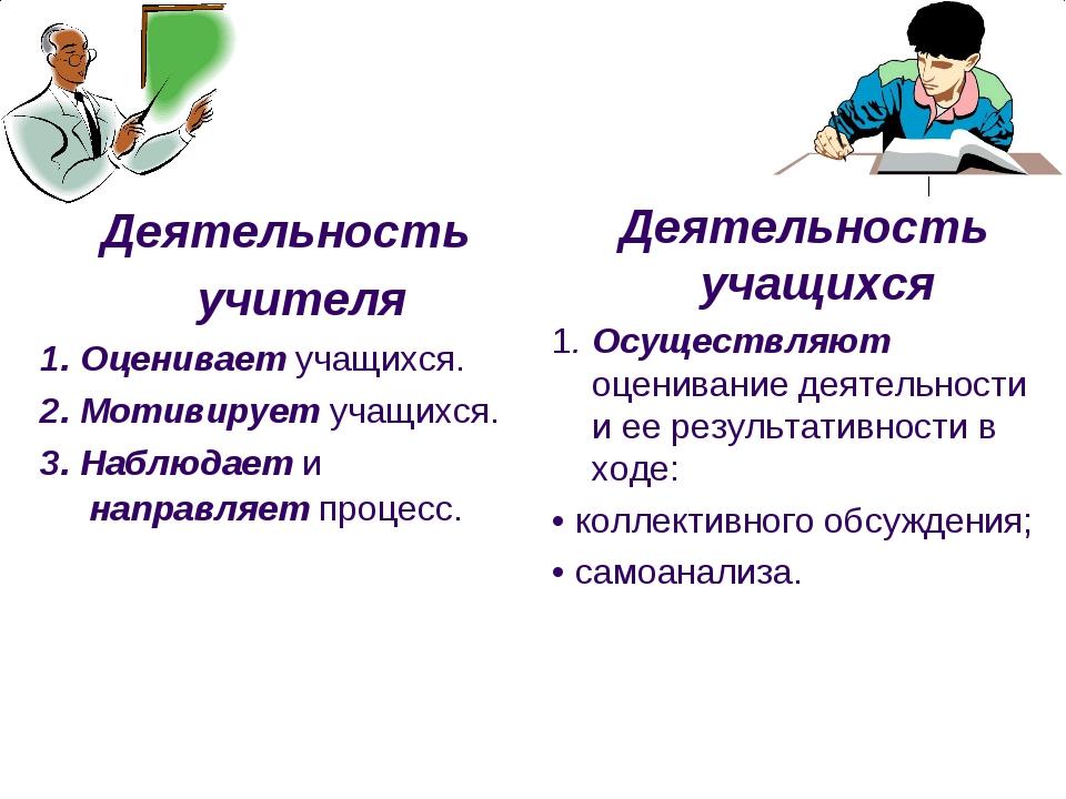 Деятельность учителя 1. Оценивает учащихся. 2. Мотивирует учащихся. 3. Наблюд...