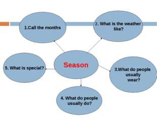 Season 1.Call the months 2. What is the weather like? 5. What is special? 4.