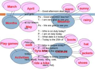 Clothes Activities Weather April May rainy sunny shoes jackets hat boots walk