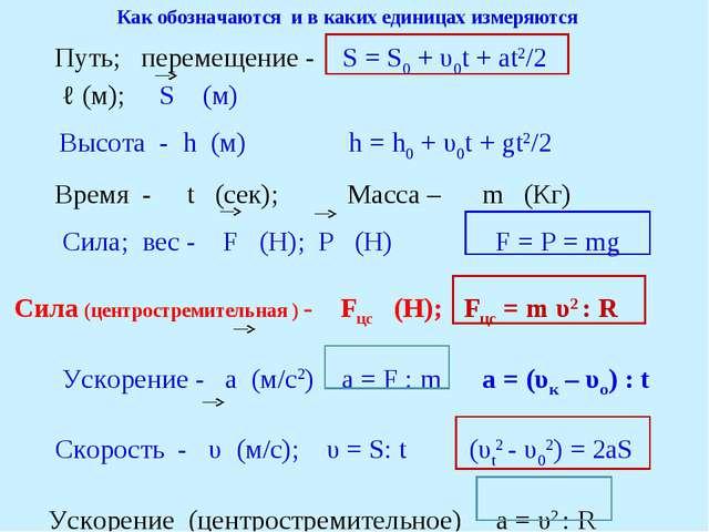 Как обозначаются и в каких единицах измеряются Путь; перемещение - S = S0 + υ...
