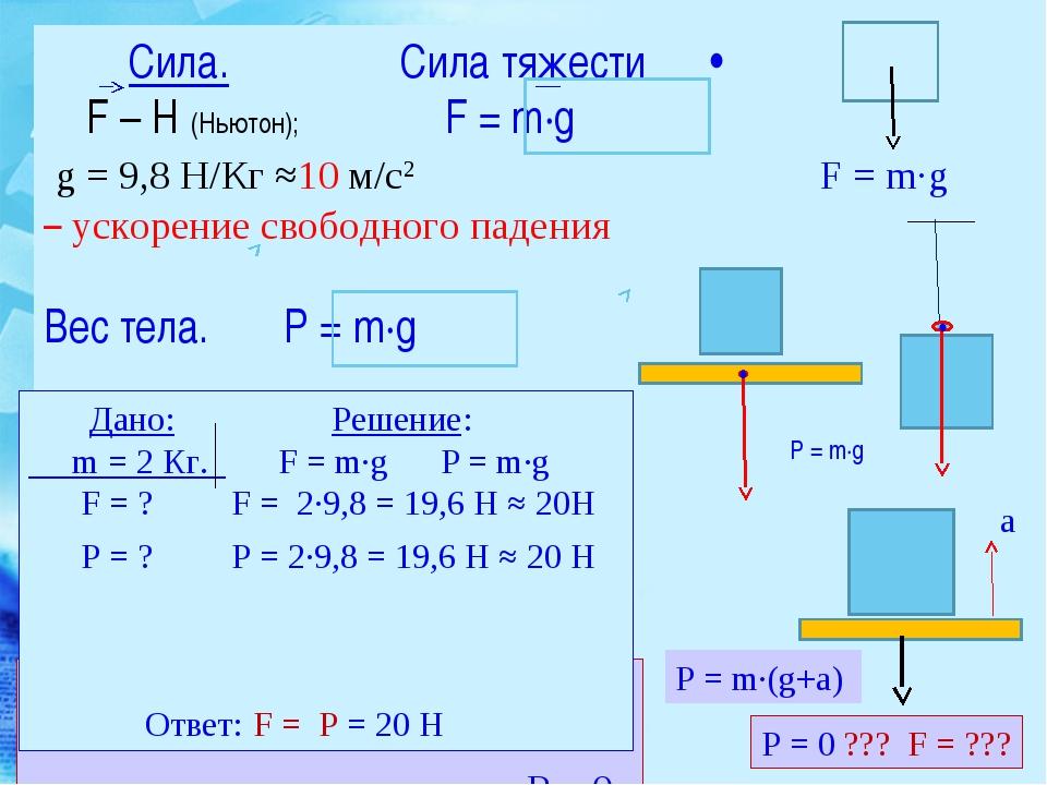 Сила. Сила тяжести • F – Н (Ньютон); F = m·g g = 9,8 Н/Кг ≈10 м/с2 F = m·g –...