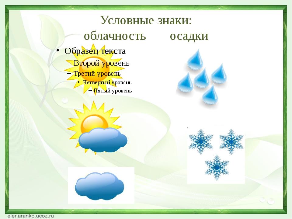Условные знаки: облачностьосадки