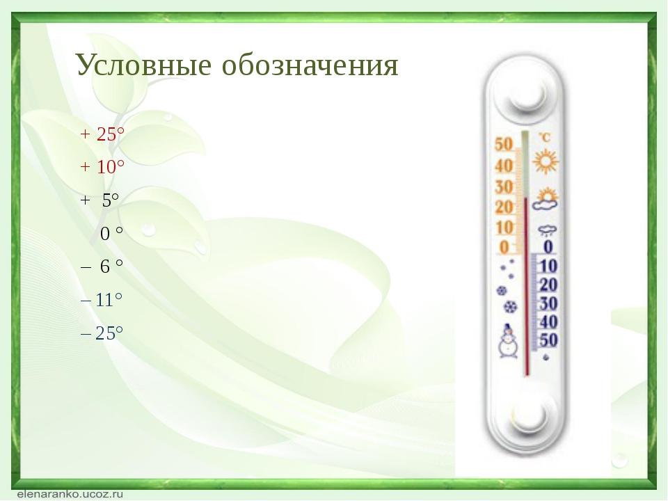 Условные обозначения + 25° + 10° + 5° 0 ° – 6 ° – 11° – 25°