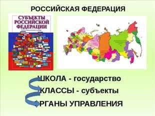 РОССИЙСКАЯ ФЕДЕРАЦИЯ ШКОЛА - государство КЛАССЫ - субъекты ОРГАНЫ УПРАВЛЕНИЯ