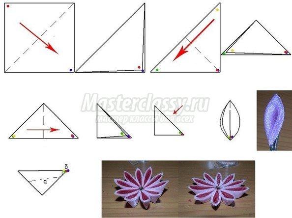 Канзаши как сделать цветок из ленты своими руками