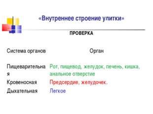 «Внутреннее строение улитки» ПРОВЕРКА Система органовОрган Пищеварительная
