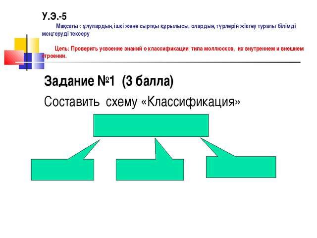 У.Э.-5 Мақсаты : ұлулардың ішкі және сыртқы құрылысы, олардың түрлерін жіктеу...