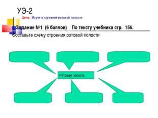 УЭ-2 Цель: Изучить строение ротовой полости Задание №1 (6 баллов) По тексту у