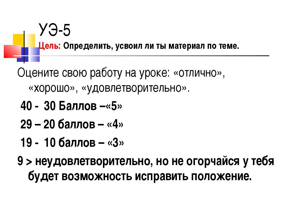 УЭ-5 Цель: Определить, усвоил ли ты материал по теме. Оцените свою работу на...