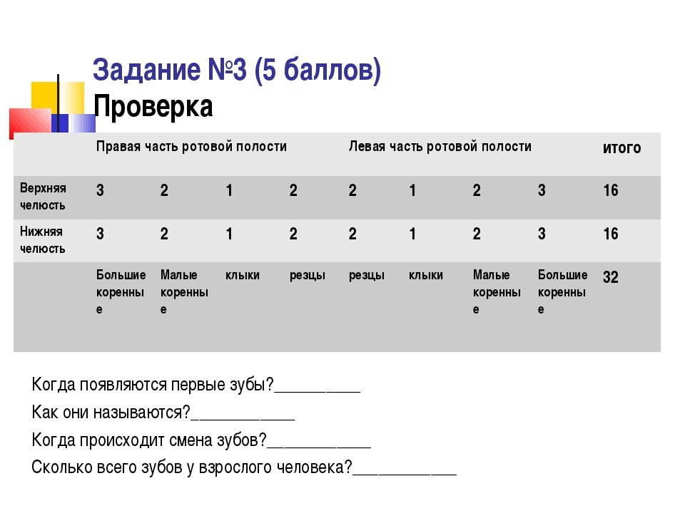 Задание №3 (5 баллов) Проверка Когда появляются первые зубы?__________ Как он...