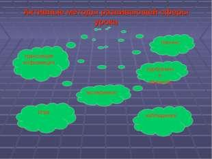 Активные методы развивающей сферы урока трансляция информации проблемное обуч