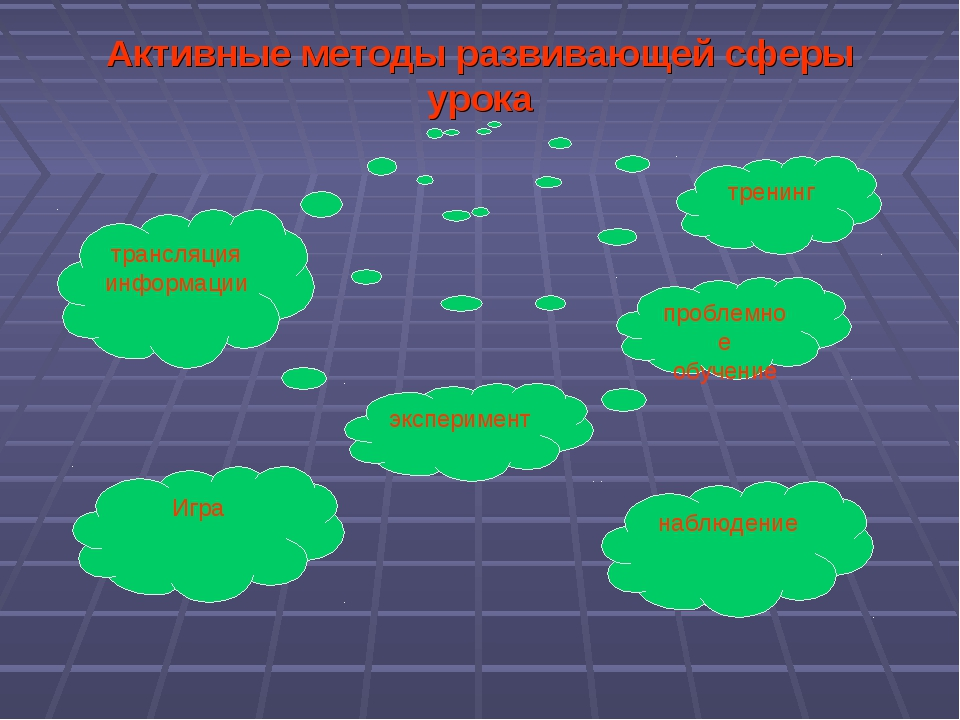 Активные методы развивающей сферы урока трансляция информации проблемное обуч...