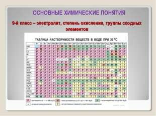 9-й класс – электролит, степень окисления, группы сходных элементов ОСНОВНЫЕ